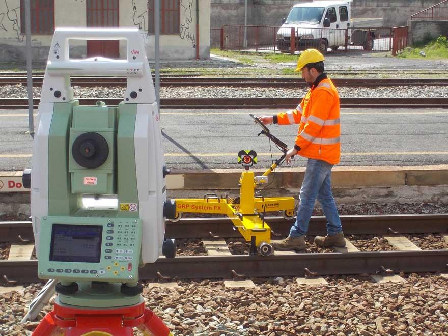 Misurazione ferroviaria